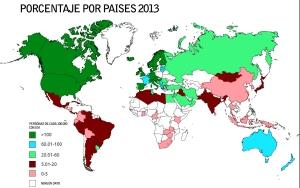 porcentaje en el mundo de gente con EM
